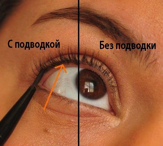 Хитрости макияжа - подведение ресничного края