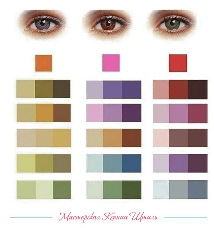 Подходящие оттенки теней в зависимости от цвета глаз