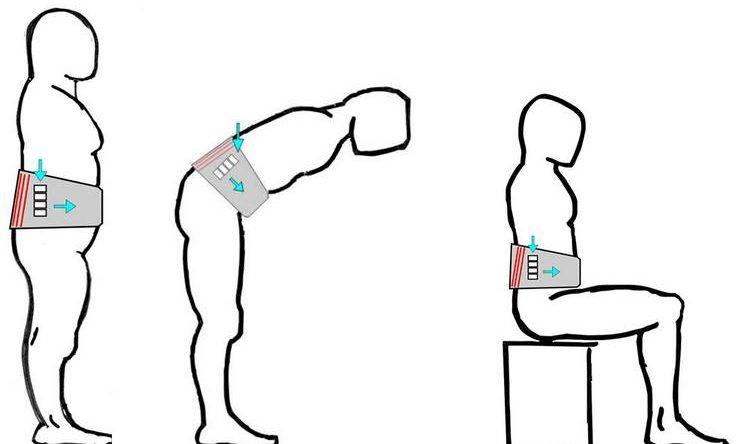 Действие корсета для спины