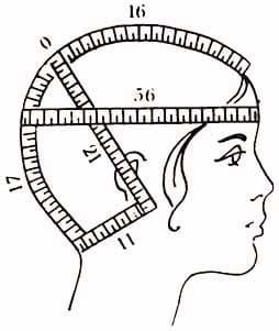 как измерить размер головы