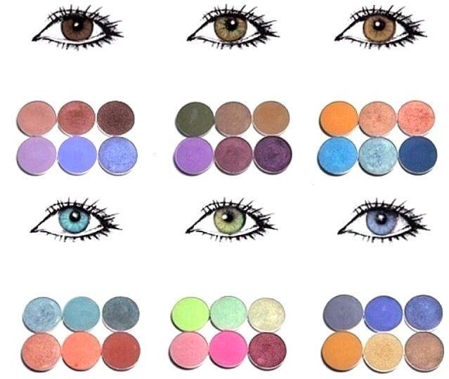 выбор цвета теней от цвета глаз